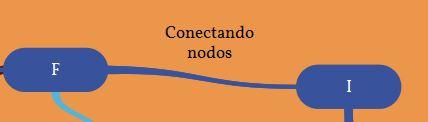 Conectando nodos