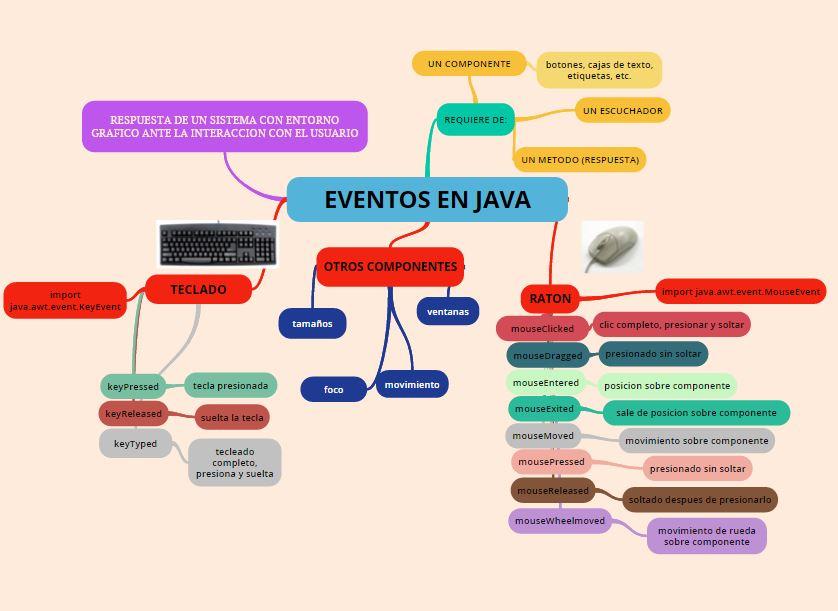 Hora-del-Código-Introducción-a-la-Programación-java