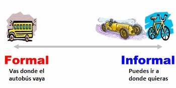 Educación Informal vs Formal