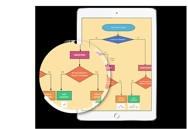 diagramas-de-flujo-tablet