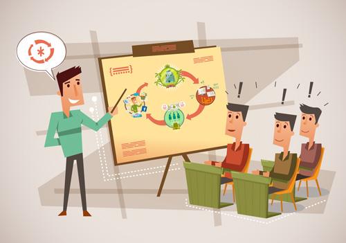 Estilo De Aprendizaje Visual Animado