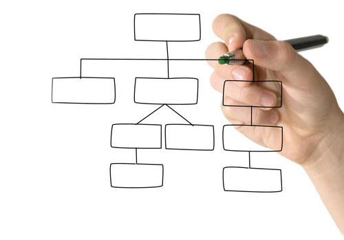 como elaborar un plan de formacion empresarial
